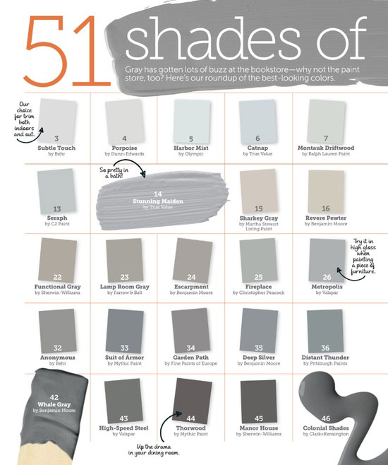 Many shades of gray paint interiors by color for Warm grey interior paint