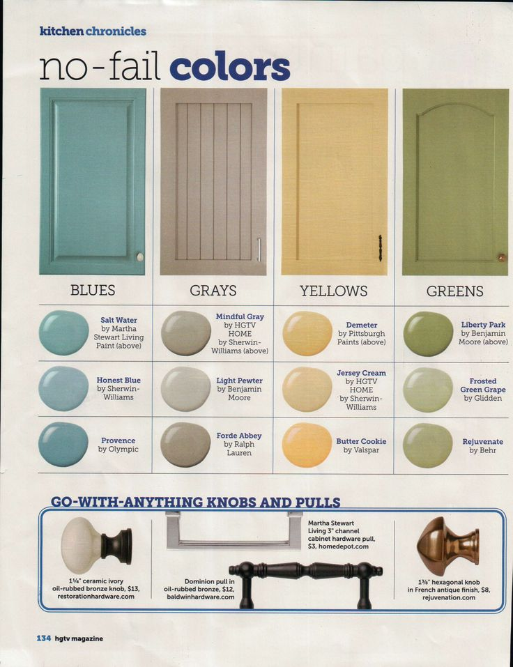 No fail colors for the kitchen interiors by color for Kitchen cabinet paint schemes