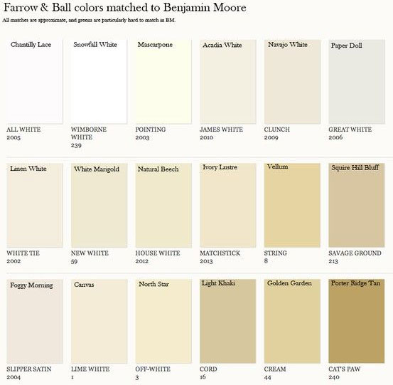 Farrow amp ball colors matched to benjamin moore interiors by color
