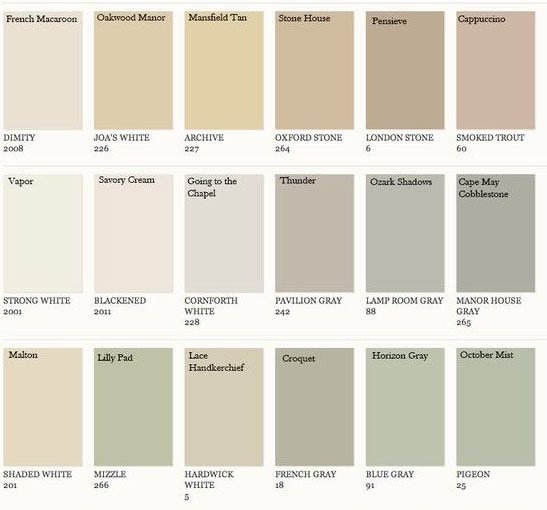 Benjamin Moore Paint Colors Interior Chart
