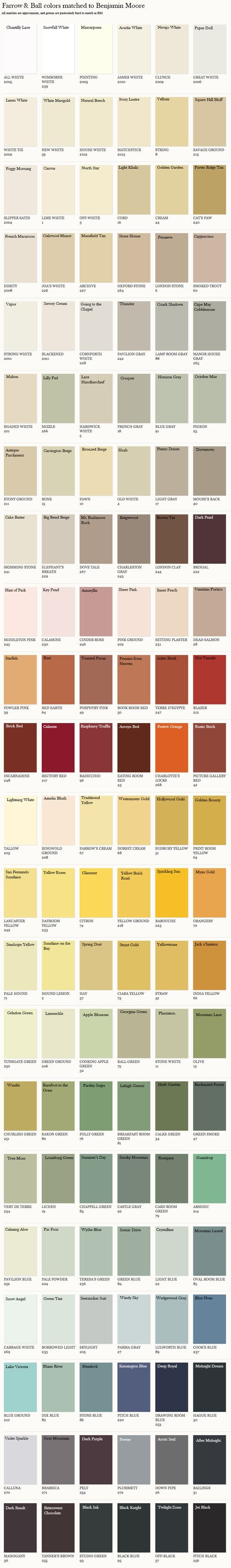 Farrow ball colors matched to benjamin moore interiors for Benjamin moore paint colors 2014