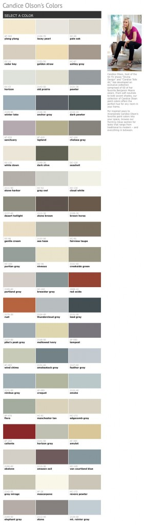 60 of Candice Olson's favorite Benjamin Moore paint colors