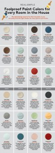 Paint Your House in These Foolproof Paint Colors