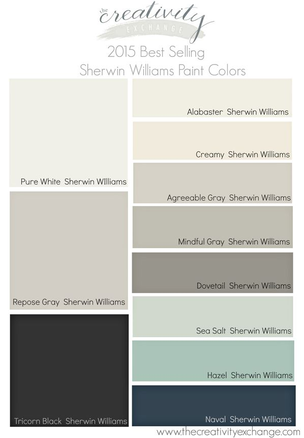 2017 Best Ing And Most Por Sherwin Williams Paint Colors