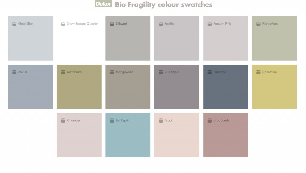Dulux Colour Forecast 2016 - Bio Fragility