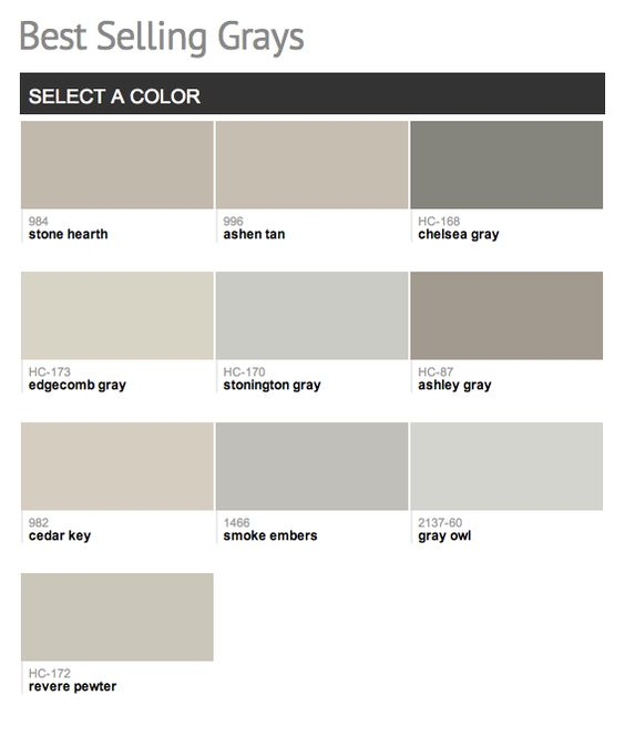 Benjamin Moore's Best Selling Gray Paints