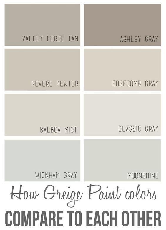 Best Neutral Paint Color Palettes For Your Entire House