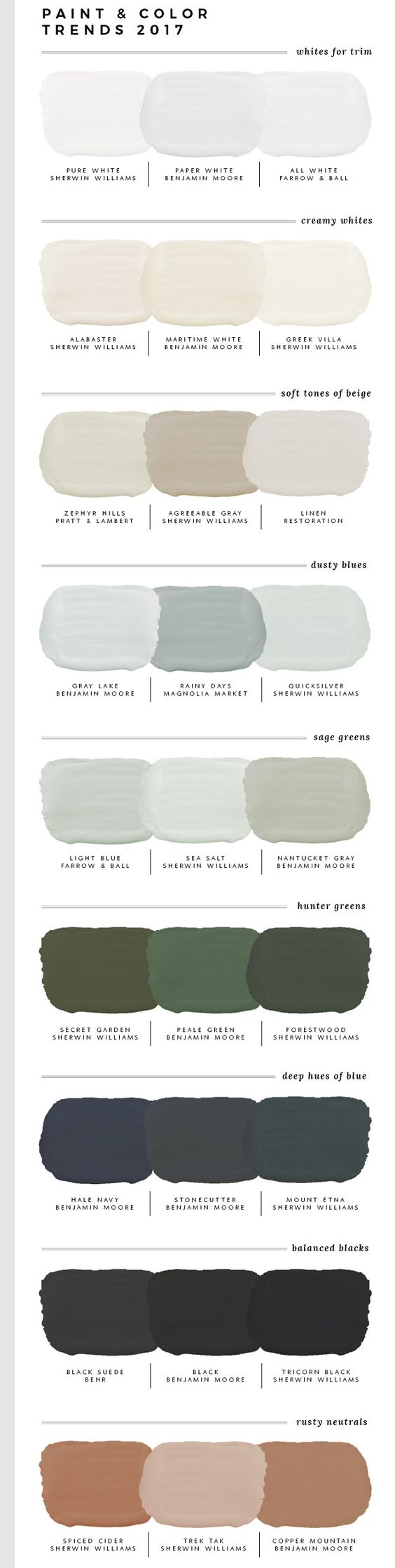 Paint and Color Trends 2017