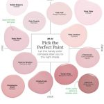 Pick the Perfect Pink Paint